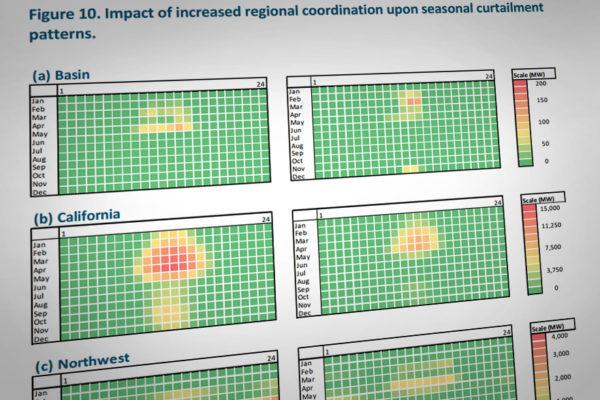 Western Interconnection Flexibility Assessment